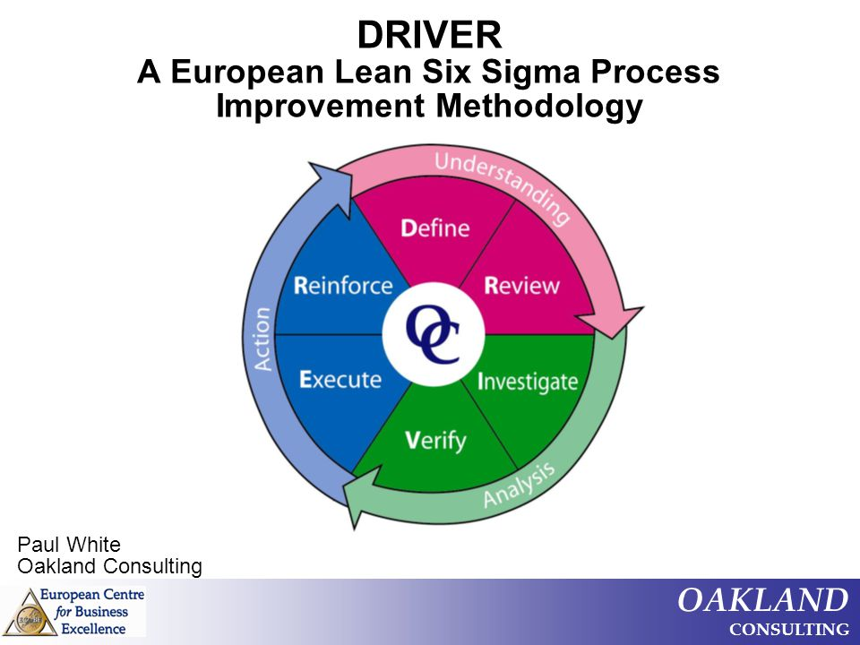 42 OAKLAND CONSULTING Customers of Products and Services Green Belts Black Belts Project Champions Master Black Belts DRIVER Deployment Structure Inverting the hierarchal triangle Executive Black Belts DRIVER deployment is led by executives to ensure company wide support