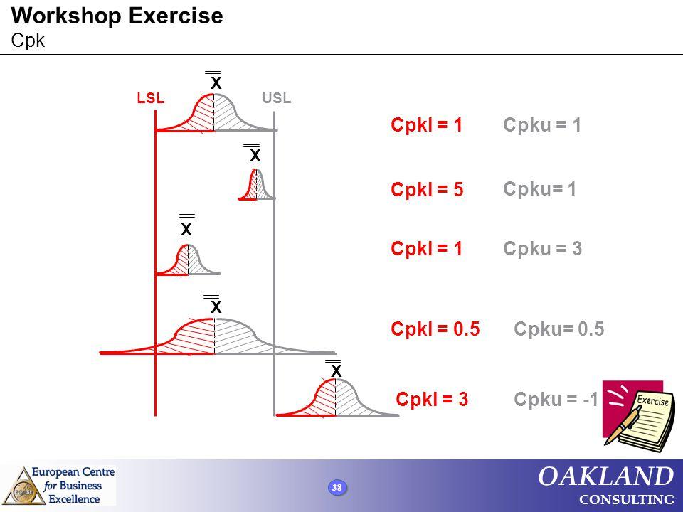 38 OAKLAND CONSULTING Cpkl = 1 LSL USL X Cpkl = 5 X Cpkl = 1 X Cpkl = 0.5 X Cpkl = 3 X Cpku = 1 Cpku = 3 Cpku= 0.5 Cpku = -1 Workshop Exercise Cpk