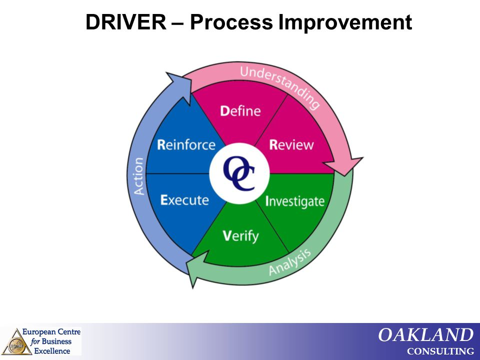 OAKLAND CONSULTING DRIVER – Process Improvement