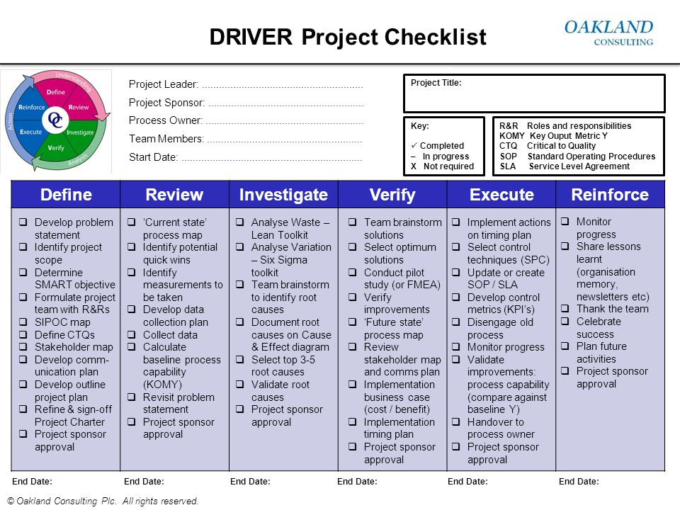DRIVER Project Checklist © Oakland Consulting Plc. All rights reserved. DefineReviewInvestigateVerifyExecuteReinforce Develop problem statement Identi