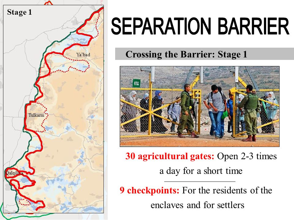 Jerusalem Jericho Hebron Nablus Jenin Tulkarm Qalqiliya Ramallah Bethlehem Crossing the Barrier: Stage 1 9 checkpoints: For the residents of the enclaves and for settlers Stage 1 Tulkarm Qalqiliya Yabad 30 agricultural gates: Open 2-3 times a day for a short time