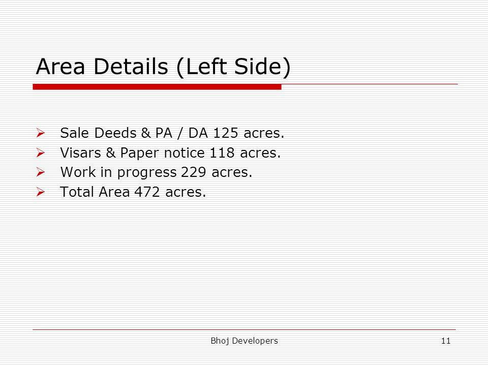 Bhoj Developers11 Area Details (Left Side) Sale Deeds & PA / DA 125 acres. Visars & Paper notice 118 acres. Work in progress 229 acres. Total Area 472