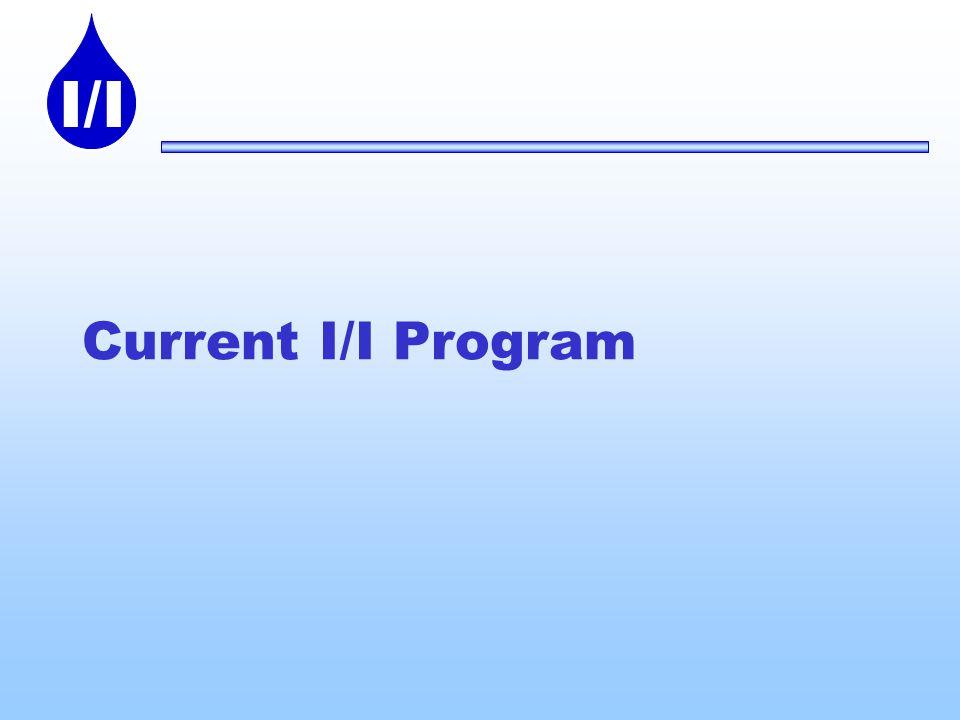 I/I Current I/I Program