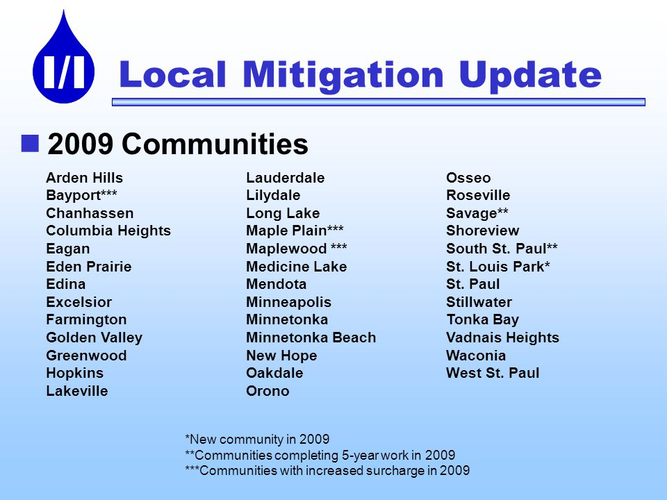 I/I Local Mitigation Update 2009 Communities Arden HillsLauderdale Osseo Bayport***Lilydale Roseville Chanhassen Long Lake Savage** Columbia Heights Maple Plain*** Shoreview EaganMaplewood *** South St.