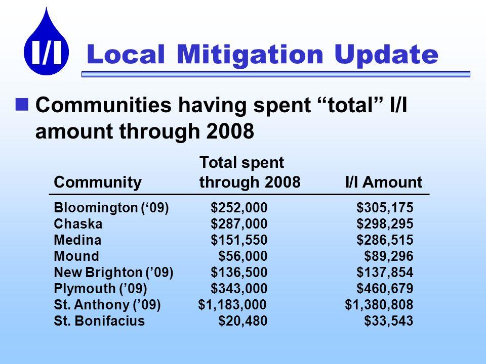 I/I Total spent Community through 2008 I/I Amount Bloomington (09) $252,000 $305,175 Chaska $287,000 $298,295 Medina $151,550 $286,515 Mound $56,000 $89,296 New Brighton (09) $136,500 $137,854 Plymouth (09) $343,000 $460,679 St.