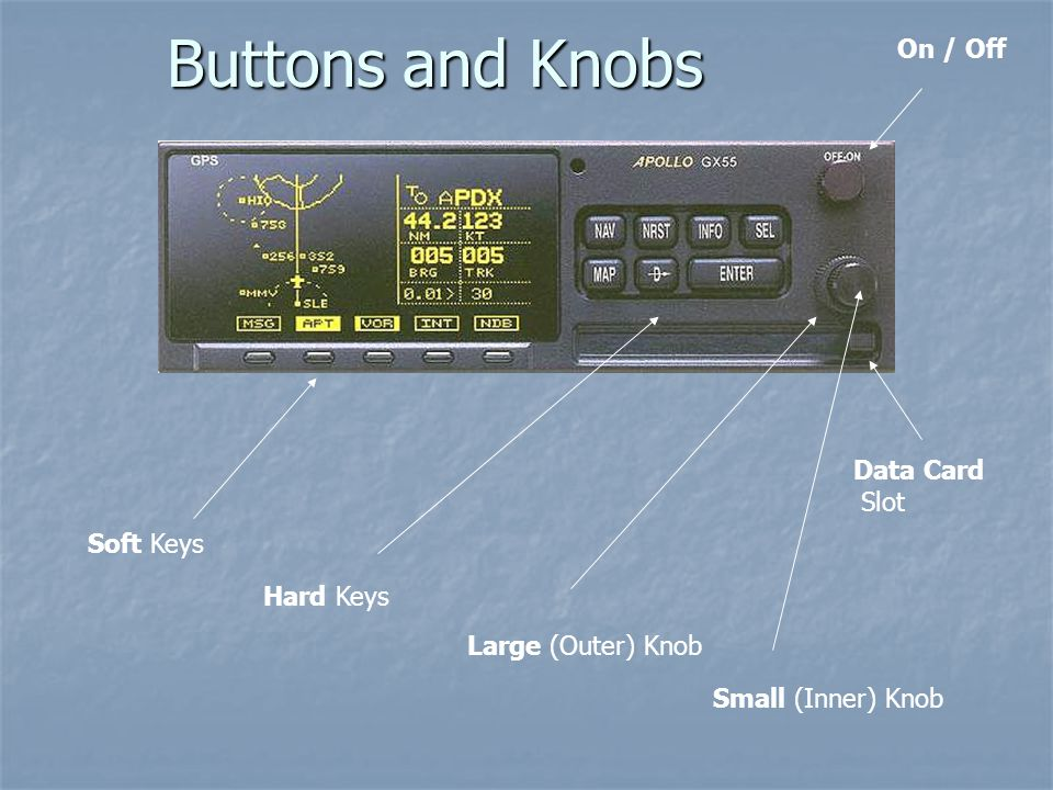Soft Keys Hard Keys Large (Outer) Knob Small (Inner) Knob On / Off Buttons and Knobs Data Card Slot