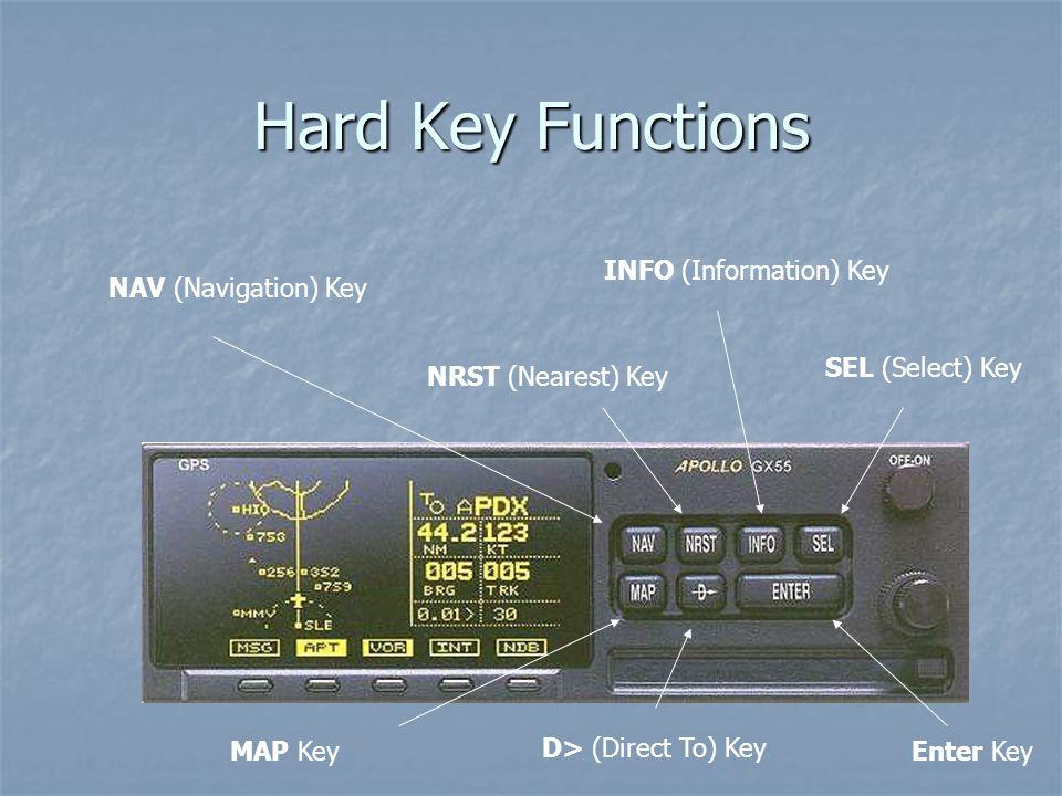 NAV (Navigation) Key NRST (Nearest) Key INFO (Information) Key SEL (Select) Key MAP Key D> (Direct To) Key Enter Key Hard Key Functions
