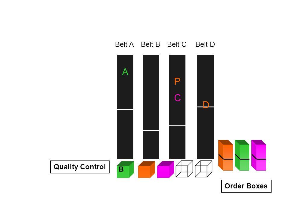 Order Boxes Belt ABelt BBelt CBelt D Quality Control A C D P B