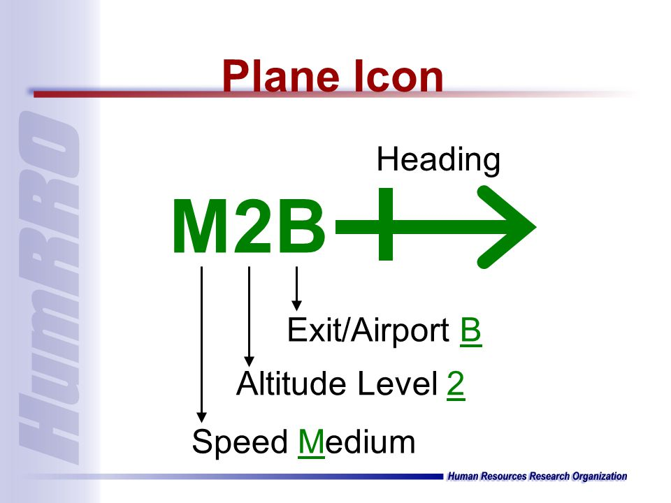 Plane Icon M2B Exit/Airport B Altitude Level 2 Speed Medium Heading