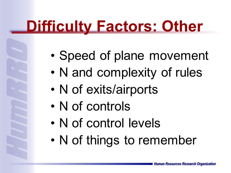 Speed of plane movement N and complexity of rules N of exits/airports N of controls N of control levels N of things to remember Difficulty Factors: Other
