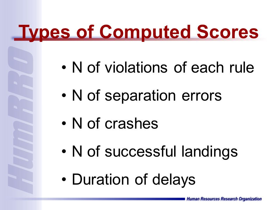 N of violations of each rule N of separation errors N of crashes N of successful landings Duration of delays Types of Computed Scores