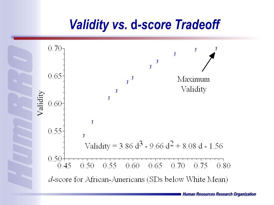 Validity vs. d -score Tradeoff
