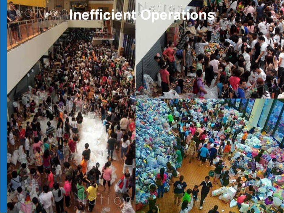Inefficient Operations