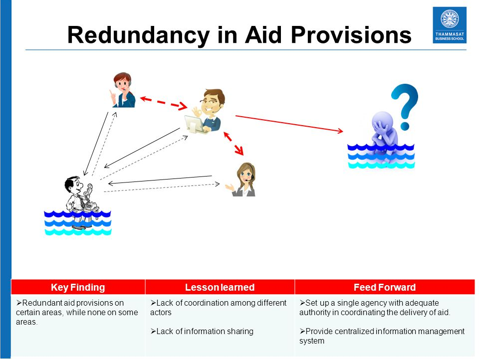 Key FindingLesson learnedFeed Forward Redundant aid provisions on certain areas, while none on some areas.