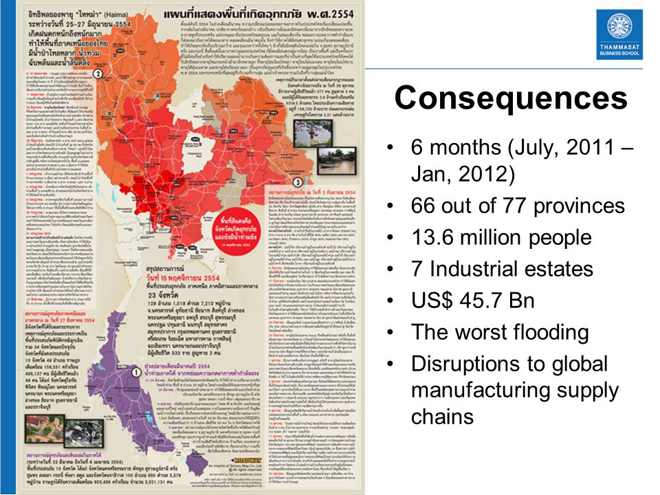 Consequences 6 months (July, 2011 – Jan, 2012) 66 out of 77 provinces 13.6 million people 7 Industrial estates US$ 45.7 Bn The worst flooding Disruptions to global manufacturing supply chains