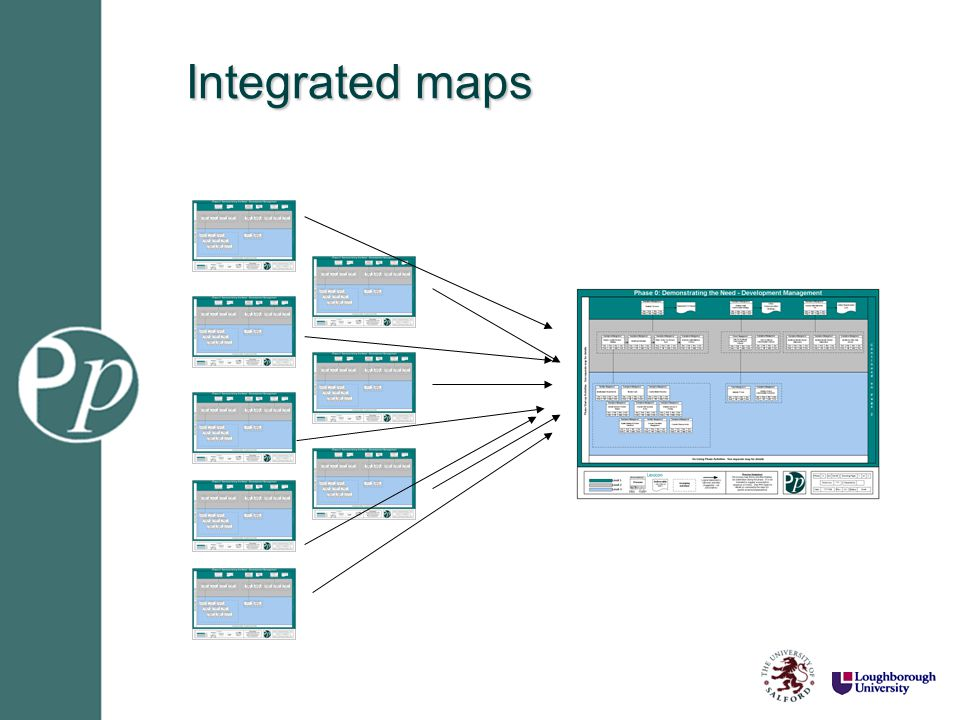 Integrated maps