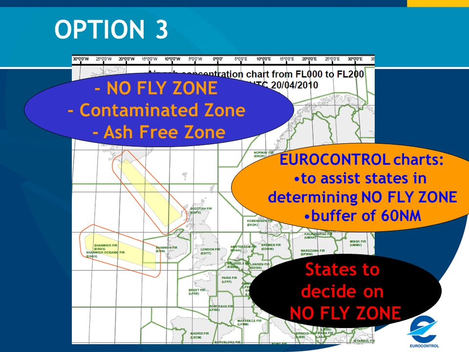 OPTION 3 - NO FLY ZONE - Contaminated Zone - Ash Free Zone EUROCONTROL charts: to assist states in determining NO FLY ZONE buffer of 60NM States to decide on NO FLY ZONE