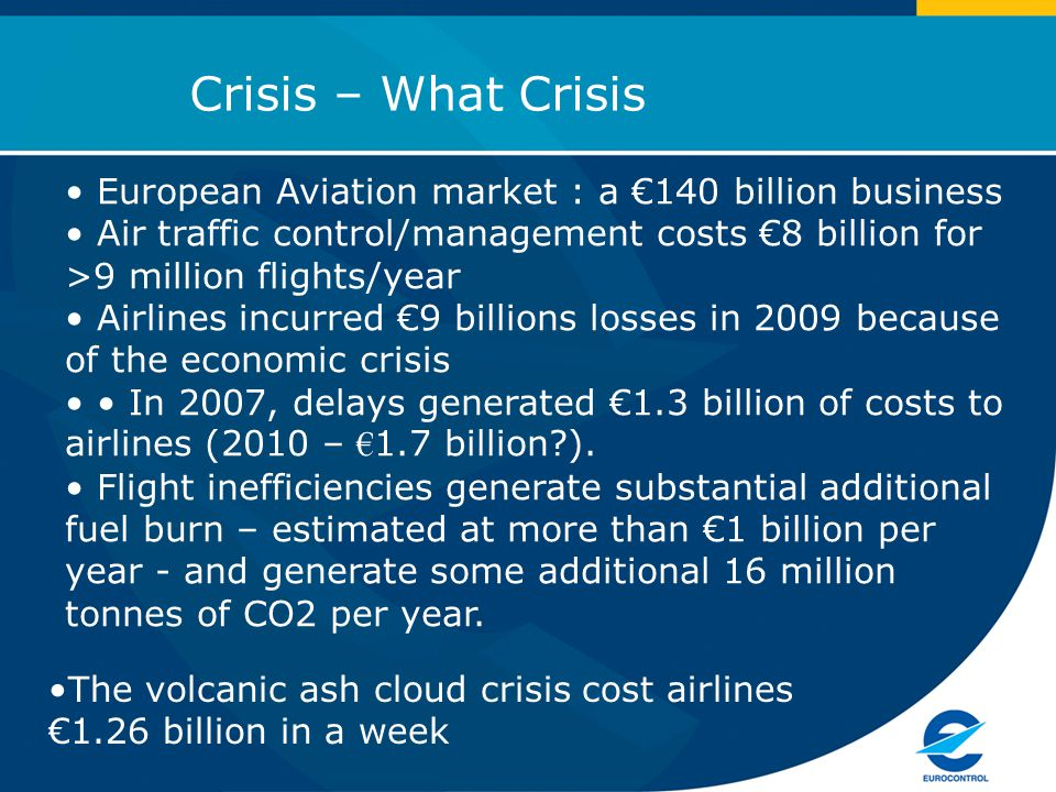 European Aviation market : a 140 billion business Air traffic control/management costs 8 billion for >9 million flights/year Airlines incurred 9 billions losses in 2009 because of the economic crisis In 2007, delays generated 1.3 billion of costs to airlines (2010 – 1.7 billion ).