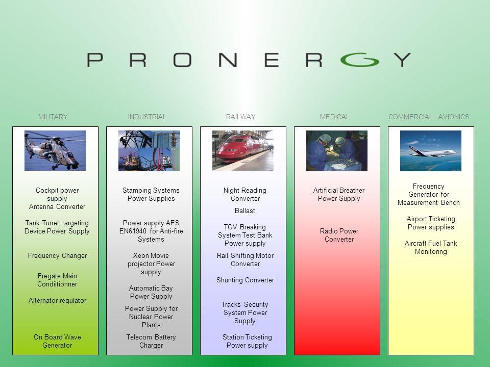 Companies That Trust PRONERGY (Major Clients)