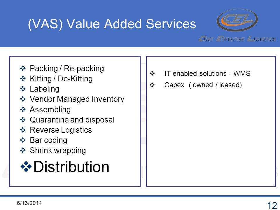 6/13/2014 12 Packing / Re-packing Kitting / De-Kitting Labeling Vendor Managed Inventory Assembling Quarantine and disposal Reverse Logistics Bar coding Shrink wrapping Distribution IT enabled solutions - WMS Capex ( owned / leased) (VAS) Value Added Services