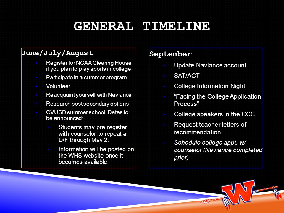 GENERAL TIMELINE June/July/August Register for NCAA Clearing House if you plan to play sports in college Participate in a summer program Volunteer Reacquaint yourself with Naviance Research post secondary options CVUSD summer school: Dates to be announced: Students may pre-register with counselor to repeat a D/F through May 2.