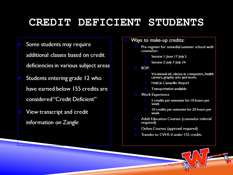 CREDIT DEFICIENT STUDENTS Some students may require additional classes based on credit deficiencies in various subject areas Students entering grade 12 who have earned below 155 credits are considered Credit Deficient View transcript and credit information on Zangle Ways to make-up credits: Pre-register for remedial summer school with counselor: Session 1: June 17-July 2 Session 2: July 7-July 24 ROP: Vocational ed.