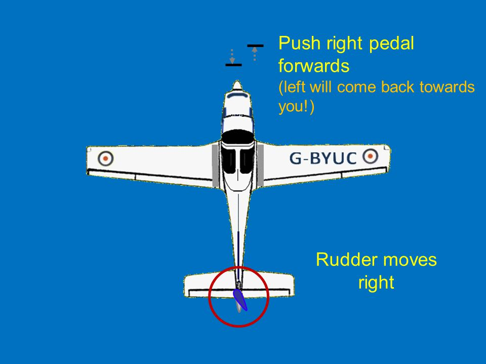 Push right pedal forwards (left will come back towards you!) Rudder moves right