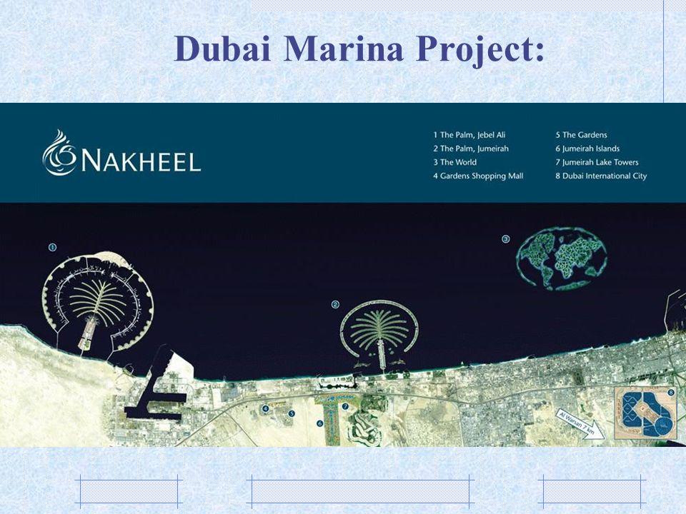 Dubai Marina Project: