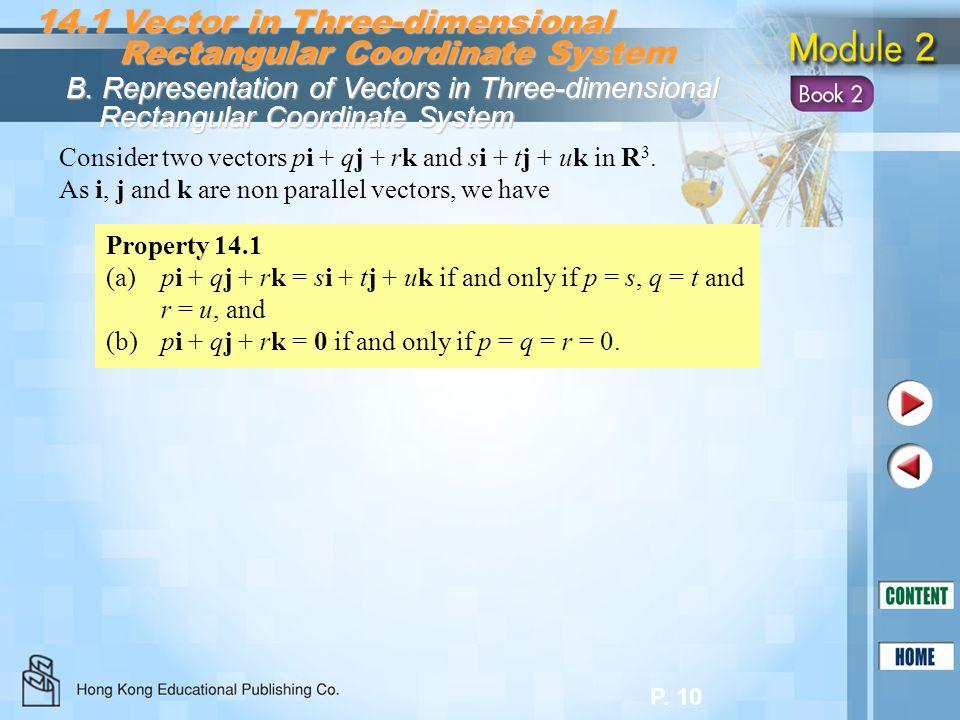 P. 10 14.1 Vector in Three-dimensional Rectangular Coordinate System Rectangular Coordinate System B. Representation of Vectors in Three-dimensional R