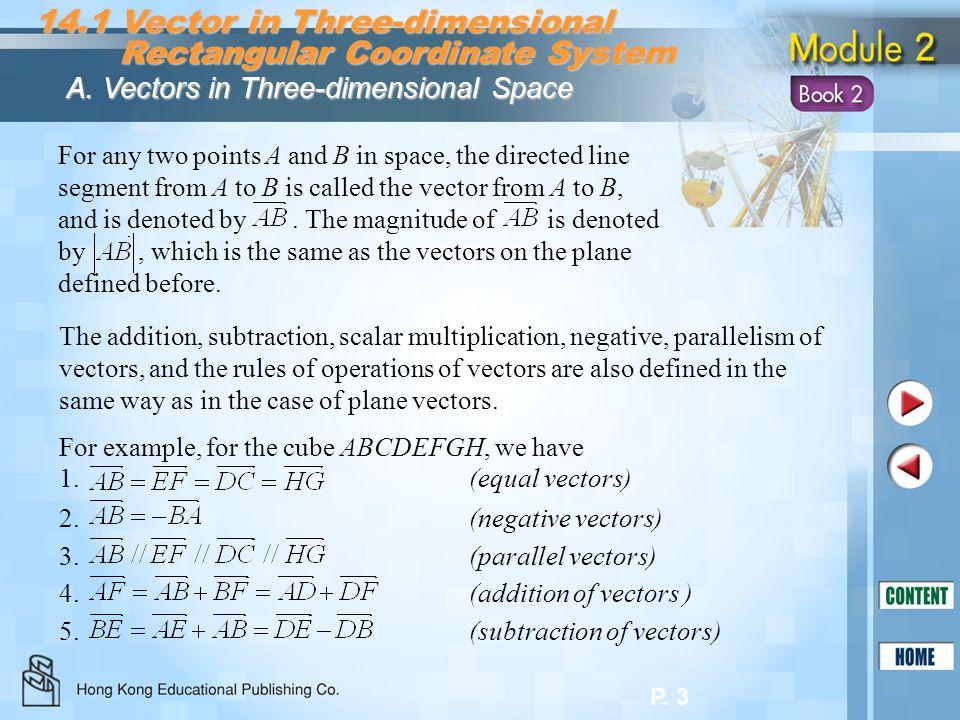 P. 3 14.1 Vector in Three-dimensional Rectangular Coordinate System Rectangular Coordinate System A. Vectors in Three-dimensional Space The addition,