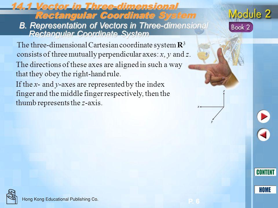 P. 6 14.1 Vector in Three-dimensional Rectangular Coordinate System Rectangular Coordinate System B. Representation of Vectors in Three-dimensional Re