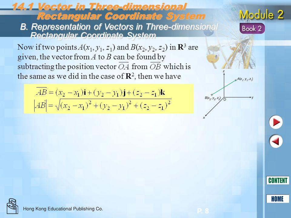P. 8 14.1 Vector in Three-dimensional Rectangular Coordinate System Rectangular Coordinate System B. Representation of Vectors in Three-dimensional Re