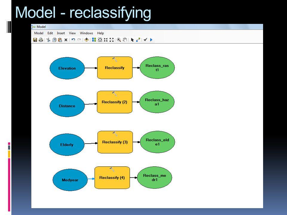 Model - reclassifying