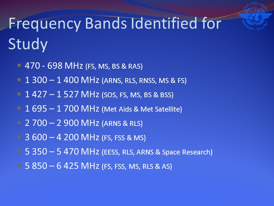 Existing/Proposed Mobile Bands 300 MHz3 GHz 30 GHz