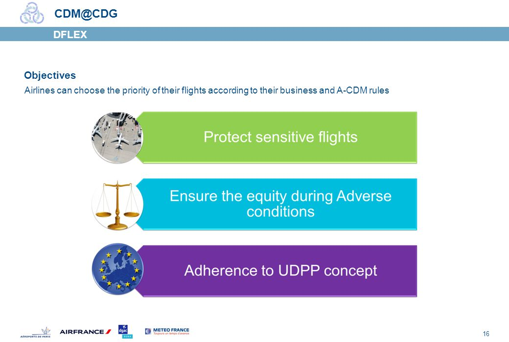 16 CDM@CDG Objectives Airlines can choose the priority of their flights according to their business and A-CDM rules DFLEX