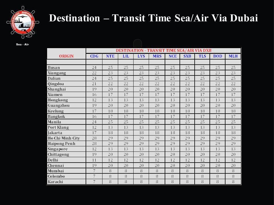 Destination – Transit Time Sea/Air Via Dubai
