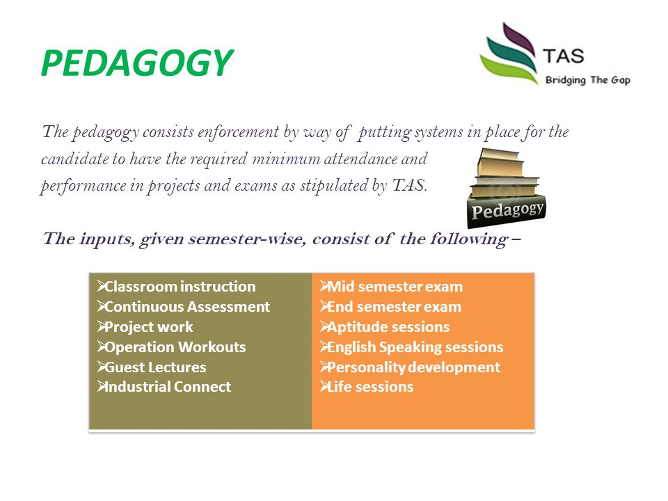 PEDAGOGY The pedagogy consists enforcement by way of putting systems in place for the candidate to have the required minimum attendance and performanc