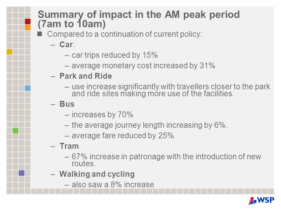 Summary of impact in the AM peak period (7am to 10am) Compared to a continuation of current policy: –Car: –car trips reduced by 15% –average monetary cost increased by 31% –Park and Ride –use increase significantly with travellers closer to the park and ride sites making more use of the facilities.