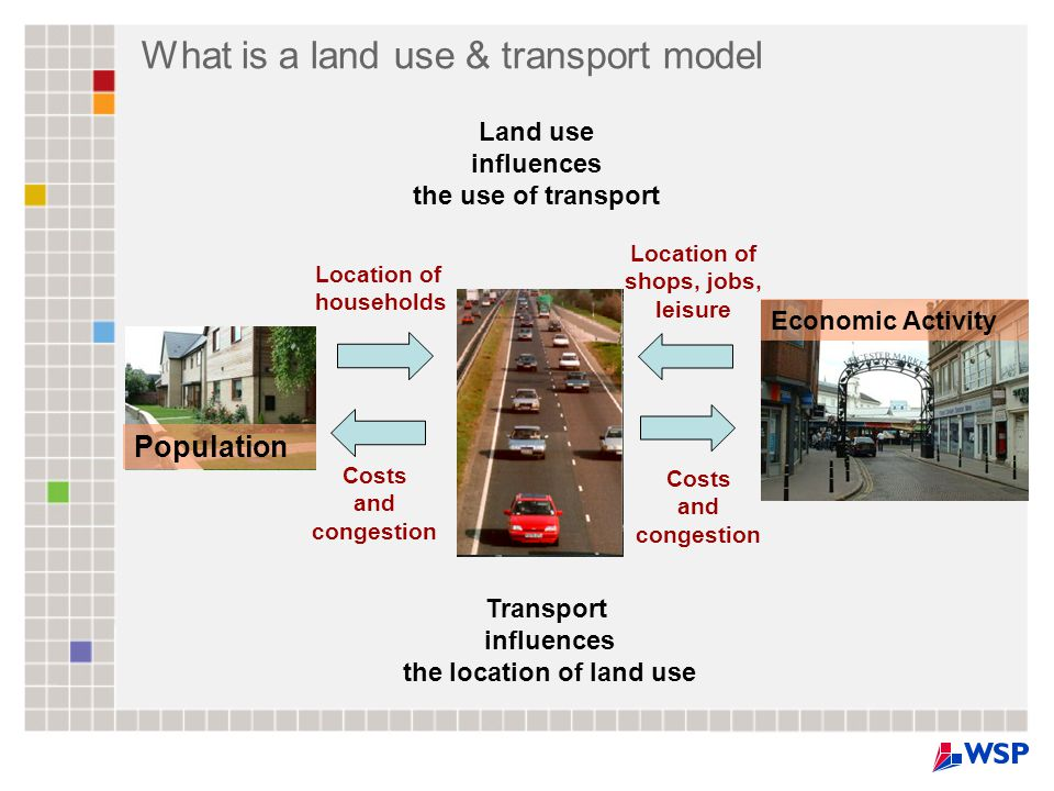 What is a land use & transport model Economic Activity Population Location of shops, jobs, leisure Location of households Land use influences the use of transport Transport influences the location of land use Costs and congestion Costs and congestion