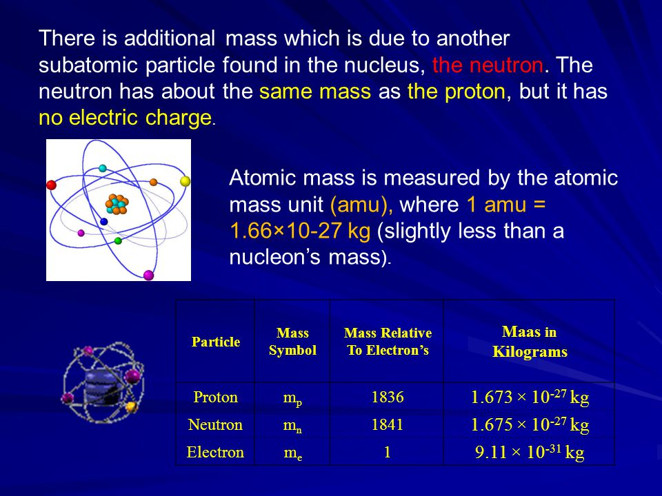 There is additional mass which is due to another subatomic particle found in the nucleus, the neutron.