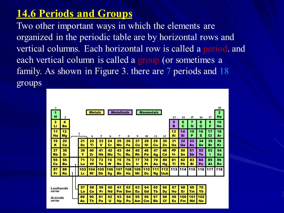 14.6 Periods and Groups Two other important ways in which the elements are organized in the periodic table are by horizontal rows and vertical columns.