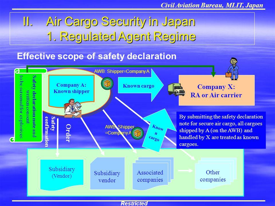 Civil Aviation Bureau, MLIT, Japan Company A: Known shipper Known cargo Company X: RA or Air carrier Associated companies Subsidiary vendor Subsidiary