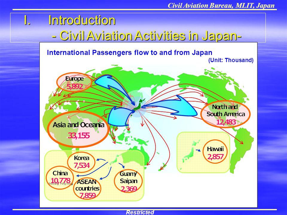Civil Aviation Bureau, MLIT, Japan I. Introduction - Civil Aviation Activities in Japan- I. Introduction - Civil Aviation Activities in Japan- Interna