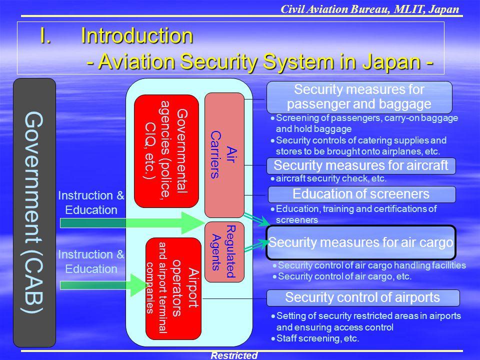Civil Aviation Bureau, MLIT, Japan Government (CAB) Security measures for aircraft Security measures for air cargo Security measures for passenger and