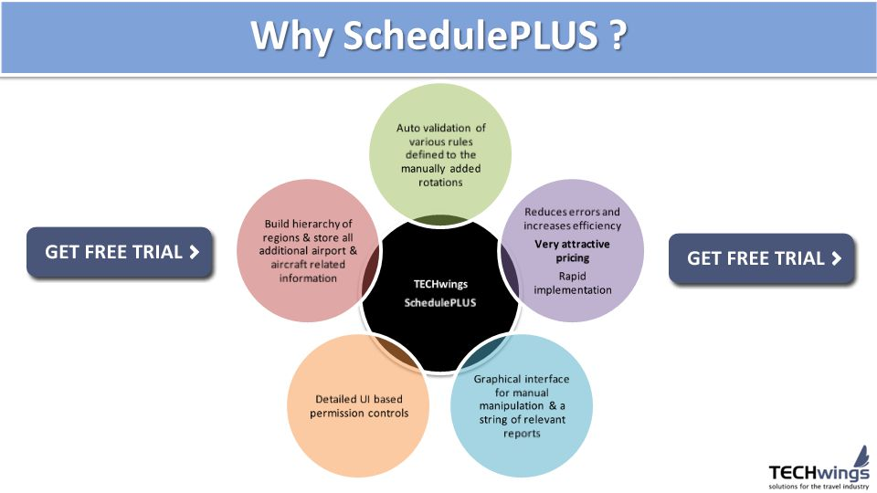 Why SchedulePLUS ?