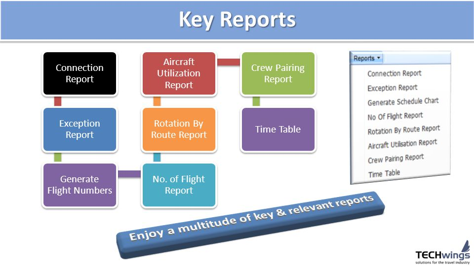 Key Reports Connection Report Exception Report Generate Flight Numbers No. of Flight Report Rotation By Route Report Aircraft Utilization Report Crew