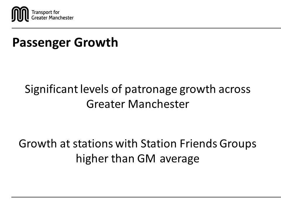 Passenger Growth Significant levels of patronage growth across Greater Manchester Growth at stations with Station Friends Groups higher than GMaverage