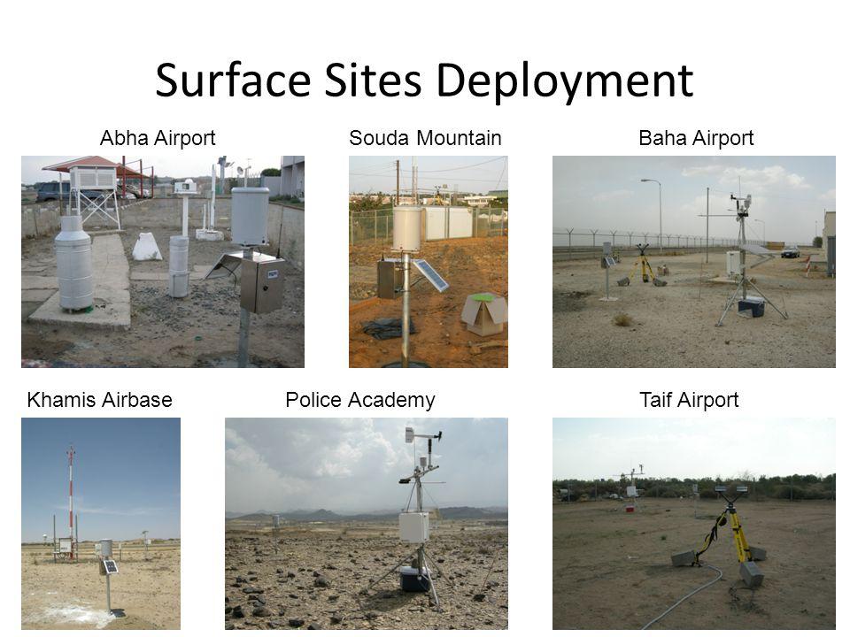 Surface Sites Deployment Abha AirportSouda MountainBaha Airport Khamis AirbasePolice AcademyTaif Airport