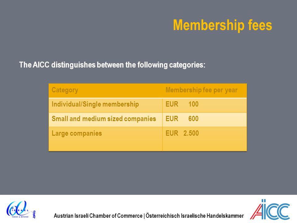 Austrian Israeli Chamber of Commerce | Österreichisch Israelische Handelskammer Membership fees The AICC distinguishes between the following categories: