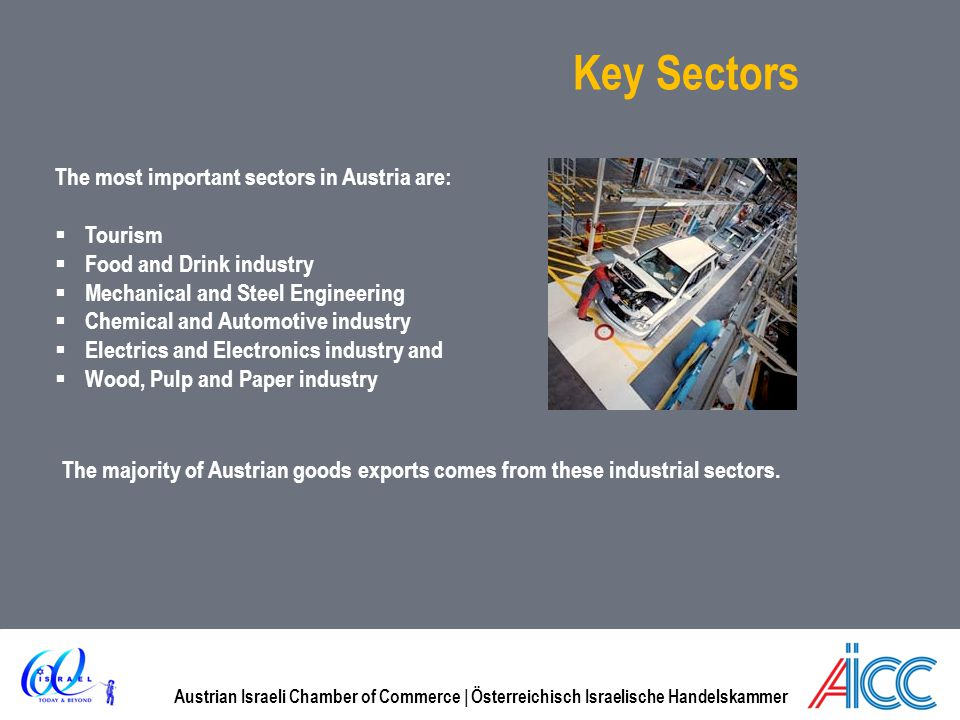 Austrian Israeli Chamber of Commerce | Österreichisch Israelische Handelskammer Key Sectors The most important sectors in Austria are: Tourism Food and Drink industry Mechanical and Steel Engineering Chemical and Automotive industry Electrics and Electronics industry and Wood, Pulp and Paper industry The majority of Austrian goods exports comes from these industrial sectors.